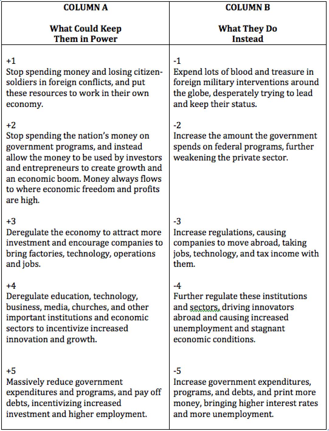 Table-Chine-America-Hegemony